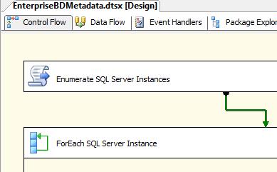 SSIS Design Pattern - Collect Enterprise SQL Server Database