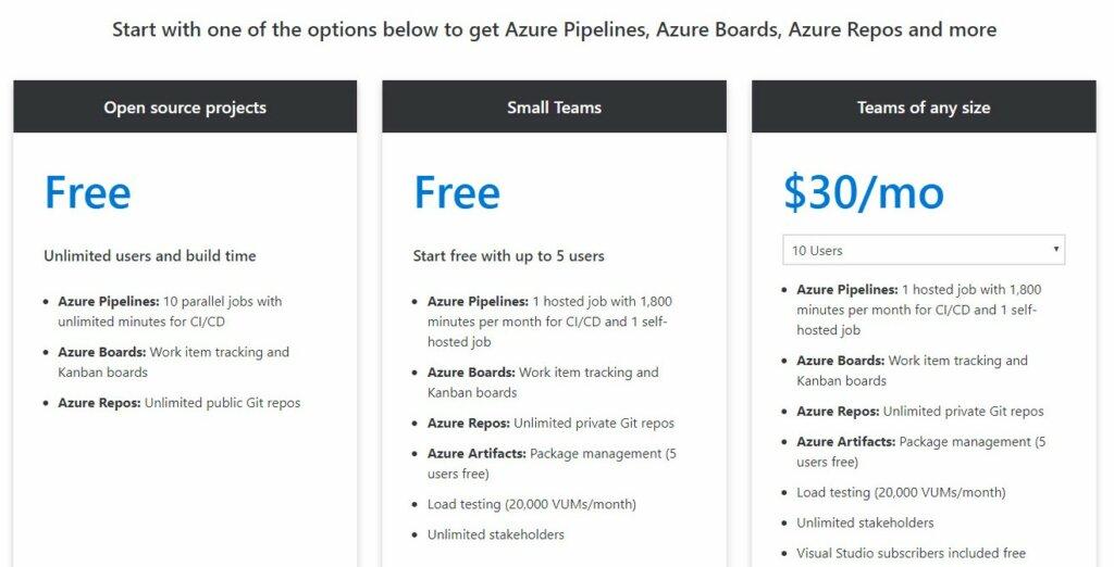 Azure DevOps, SSIS, and Git Part 0 - Getting Started - AndyLeonard