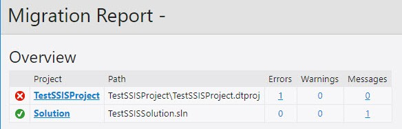SSIS in Visual Studio 2019 - AndyLeonard blog()